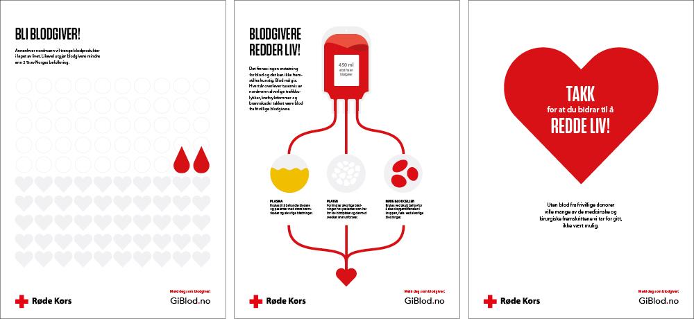 Røde Kors grafikk
