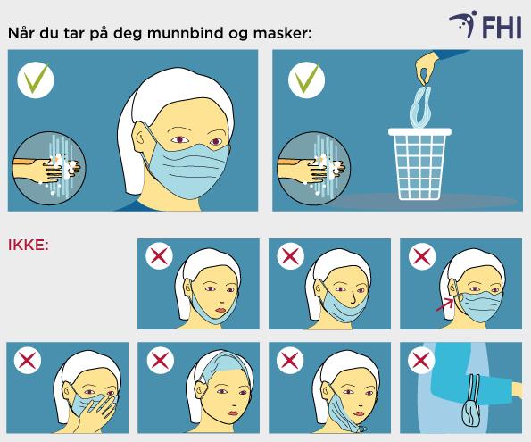 Korrekt brukt av munnbind og masker - Wittusen & Jensen